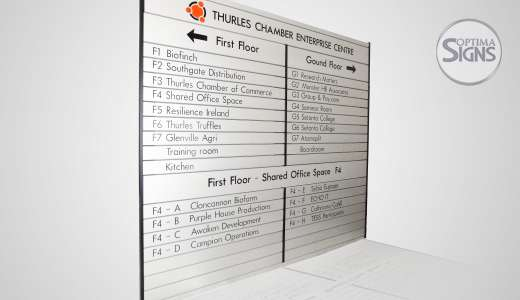 Directory sign systems